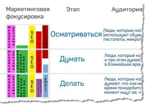 Портфолио инструментов ОДД