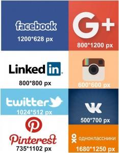 Размеры изображений для постов в социальных сетях