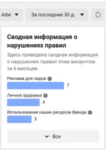 Сводная информация по блокировкам в Фейсбук