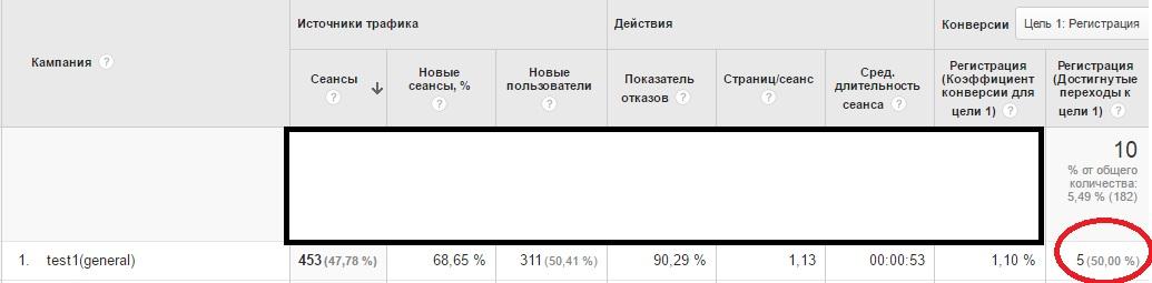 Статистика заказов SMM Rocks