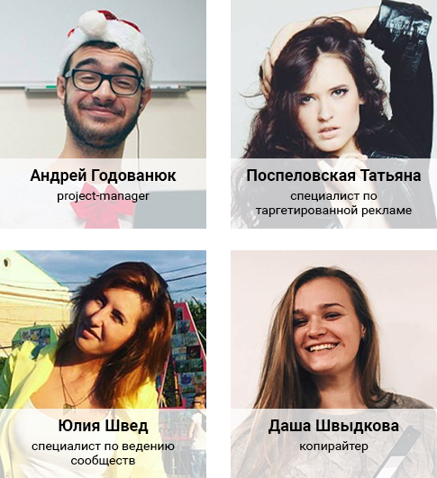 Команда Shcherbakov SMM Agency