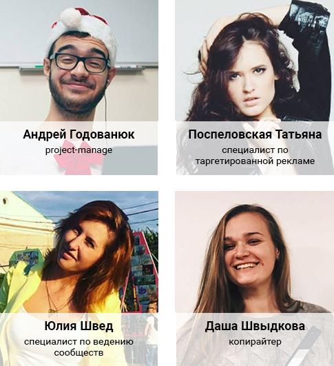 Команда Shcherbakov SMM Agency