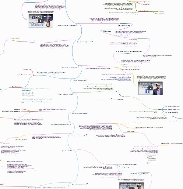 коммуникационная структура