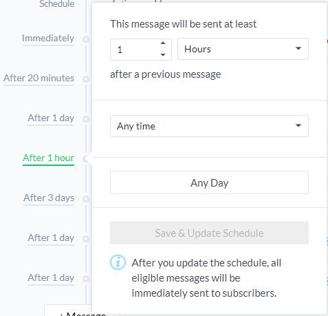 отсрочка отправки сообщения на один час