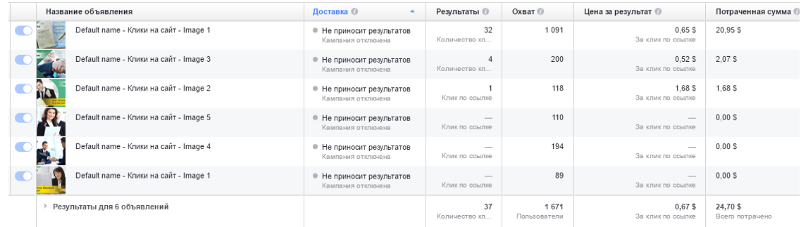 реклама формата трафик фейсбук нотариусы