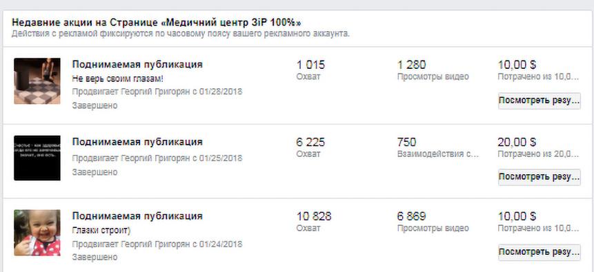 продвижение поста таргетинг фб аудит SMM