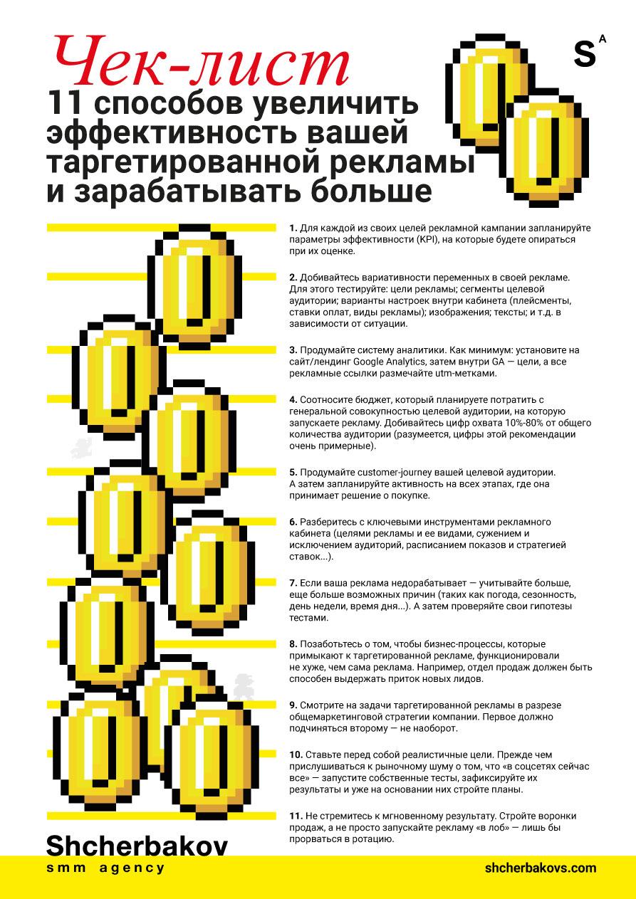 чек-лист увеличения эффективности рекламы
