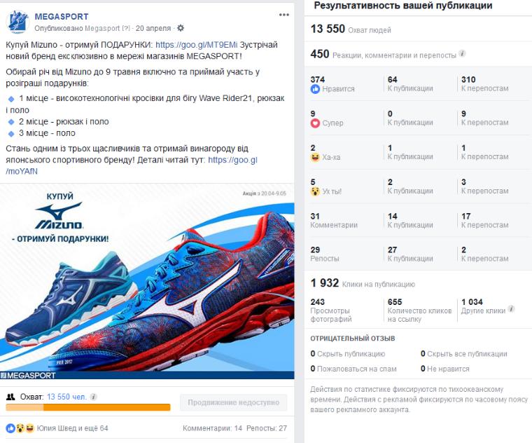 акция бренд мегаспорт facebook продвижение