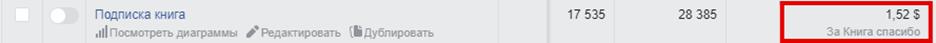 стоимость подписчика чат-бота фейсбук