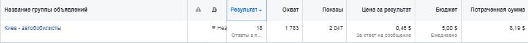 киев харьков наново рекламная кампания