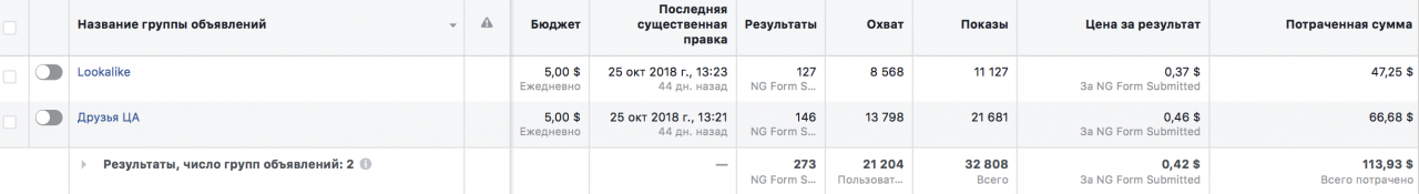 google analytics настройка