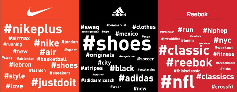 бренд хештеги brand hashtag