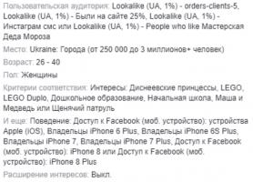 аудитория владельцы айфонов