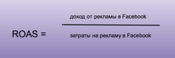 формула ROAS