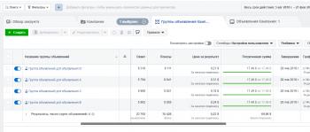 фейсбук реклама facebook ads group