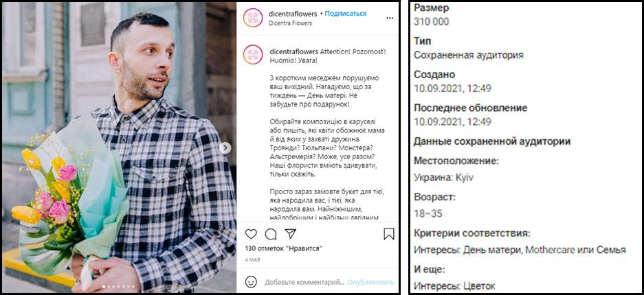 Таргетированная реклама цветочного магазина в Instagram