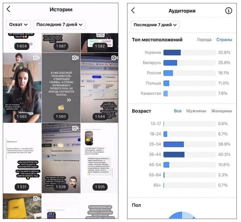 Что смотреть в статистике блогера в Инстаграм для рекламы